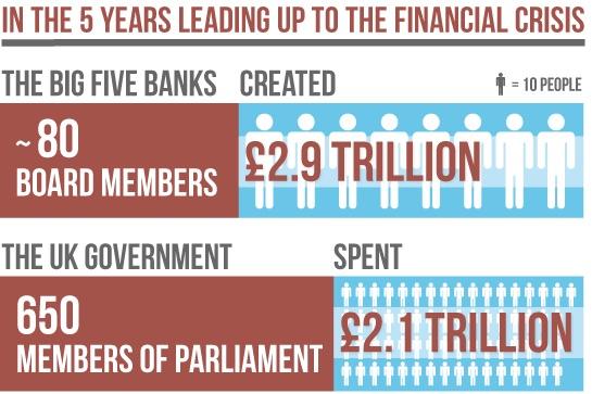 Uk bankų perkamoji galia
