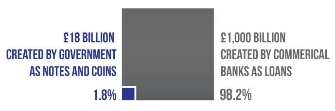 Pinigų emitacija: 2000-2009